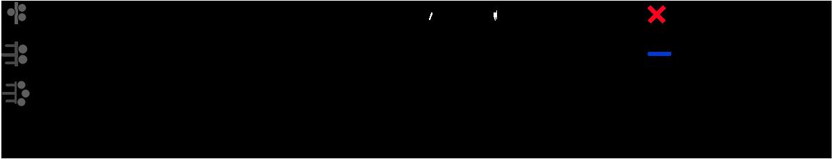 Super ATB : Klärtechnischen Berechnung SN78